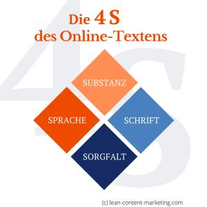 Die 4 S des Online-Textens - Grundregeln für erfolgreiche Blogartikel